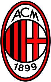 A.C. Milan in 'Best Foodball Clubs 2013': ranks ?