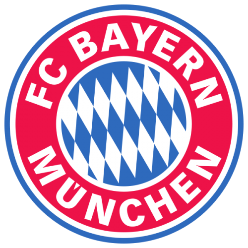 FC Bayern Munich in 'Best Foodball Clubs 2013': ranks ?